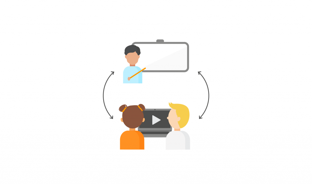 Flipping the Classroom - training 2020 2021