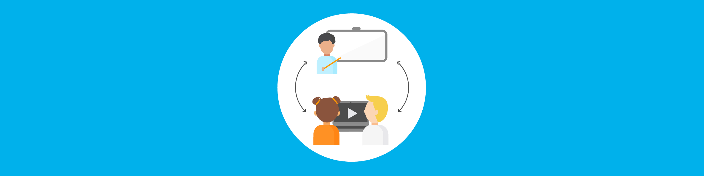 Flipping the classroom - Cloudwise Academy header trainingsaanbod